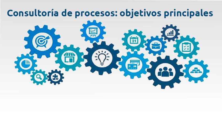 cabecera-consultoria-de-procesos
